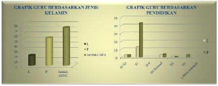STATISTIK GURU 1