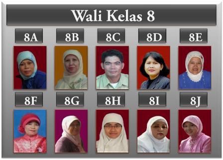 WALI Kelas 8